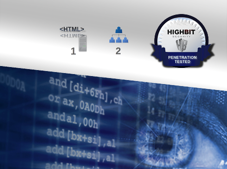Penetration test, Web application, credentialed, Certified-Lead (Silver)