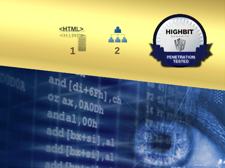 Penetration test, Web application, credentialed, Certified-Only (Gold)